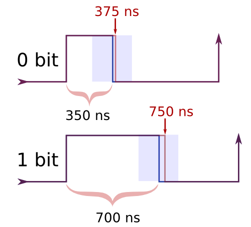 Gammon Forum : Electronics : Microprocessors : Simple method